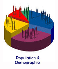 Population & Demographics